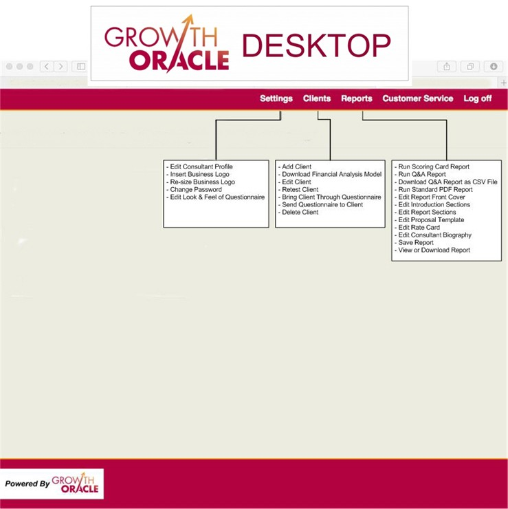 GrowthOracle - Business Assessment Tool