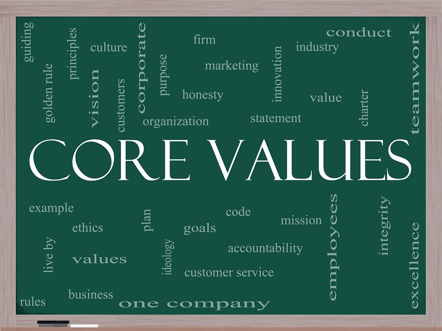 Core values: The Heart Of Business Planning